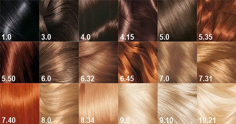 Грамотная покраска волос! Вот что означают цифры на упаковке.