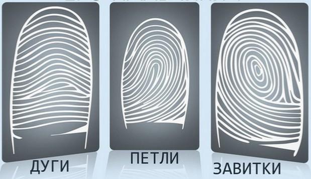Занимательная психология: Что означают узоры на ваших пальцах?