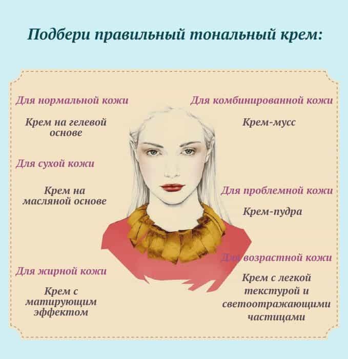 Путеводитель по макияжу: сохрани себе и разошли подругам!