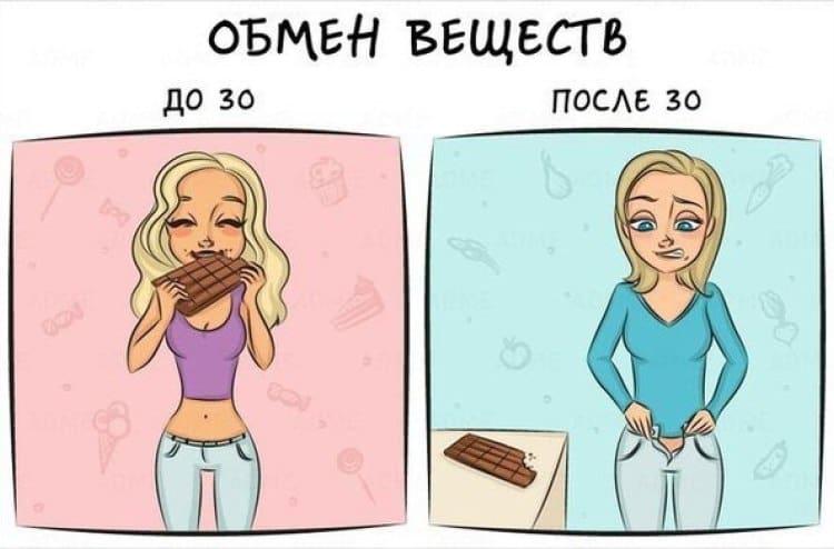 Женщина до 30 и после: 8 правдивых открыток!