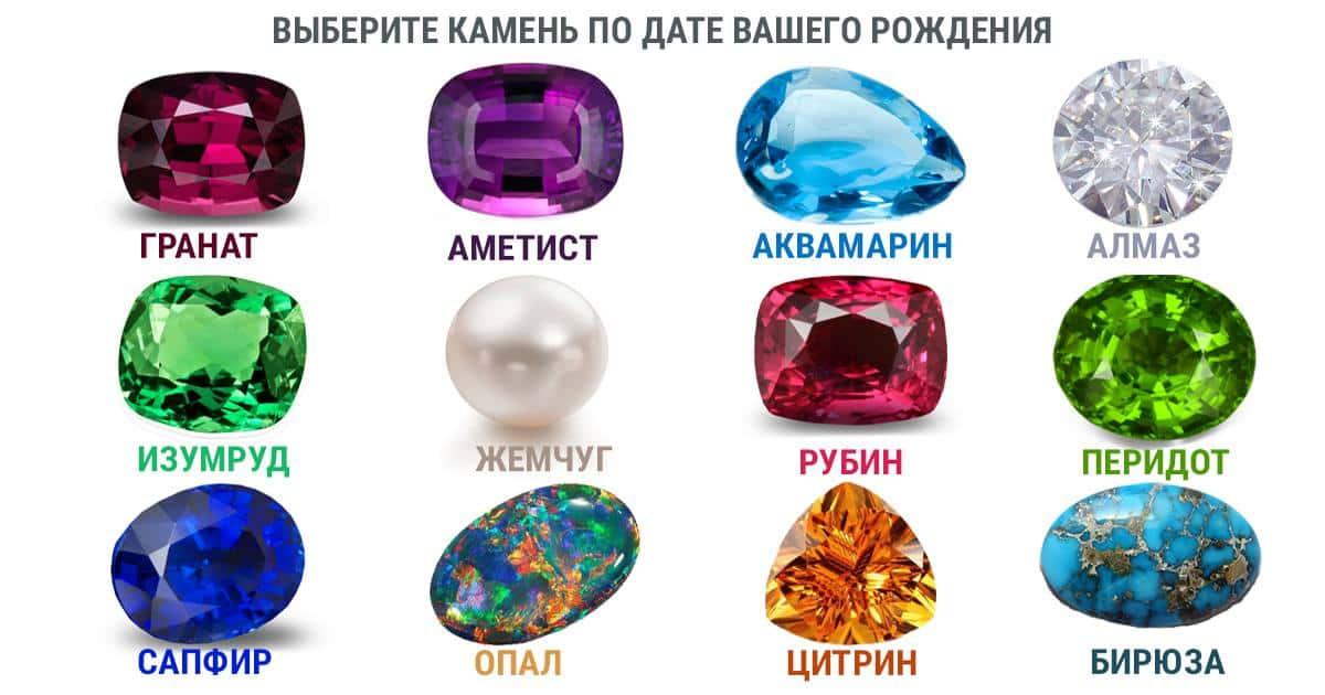 Месяцу рождения соответствует драгоценный камень. Выбери свой!