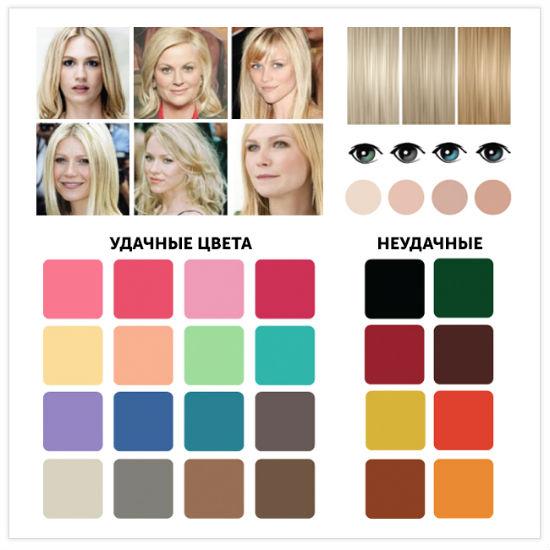 Какие цвета вам подходят? Определяем цветотип!