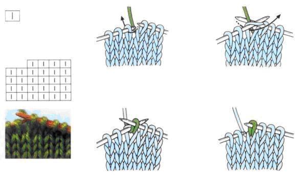 Шпаргалка для начинающих: как научиться читать схемы для вязания?