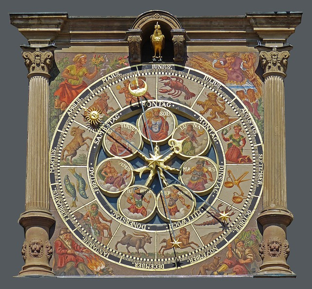 Несколько цитат о каждом знаке Зодиака.